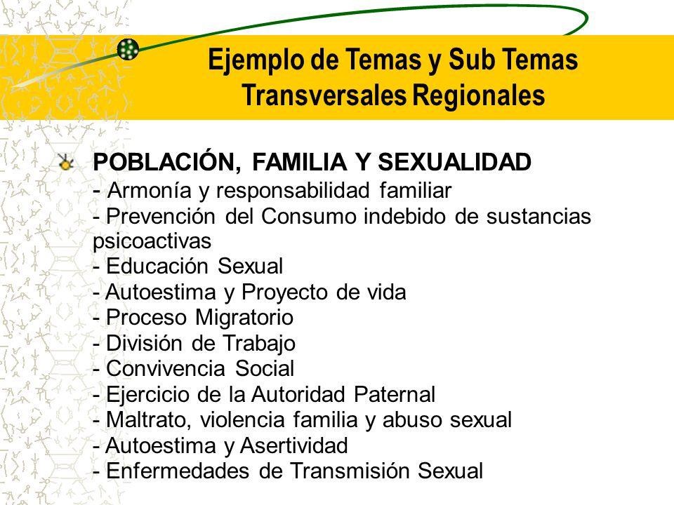 Ejemplo de Temas y Sub Temas Transversales Regionales