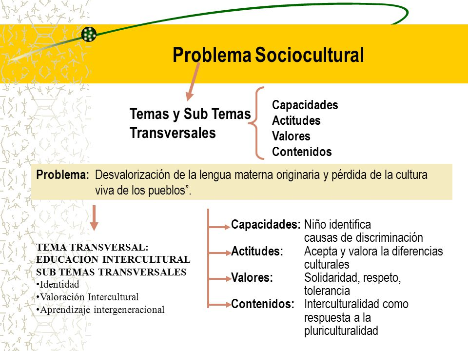Problema Sociocultural