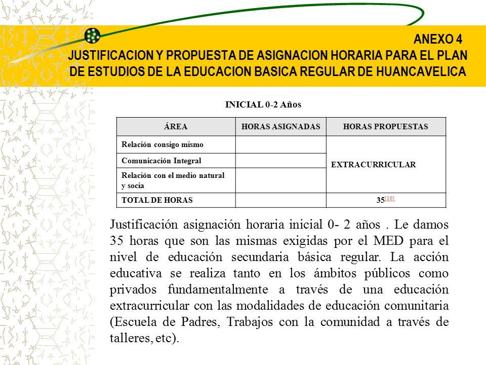 ANEXO 4 JUSTIFICACION Y PROPUESTA DE ASIGNACION HORARIA PARA EL PLAN DE ESTUDIOS DE LA EDUCACION BASICA REGULAR DE HUANCAVELICA