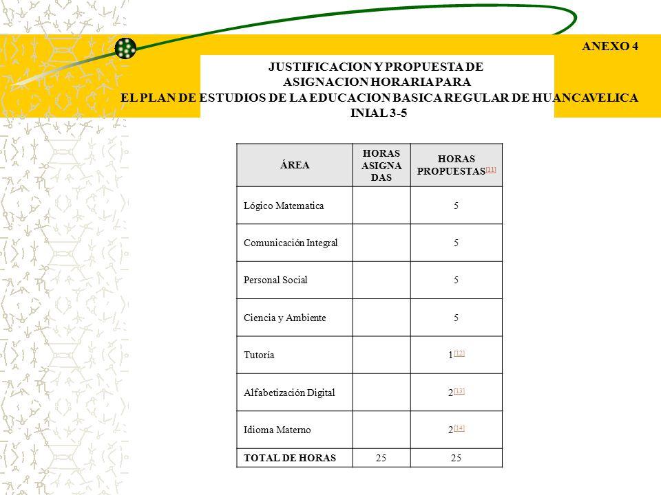 JUSTIFICACION Y PROPUESTA DE ASIGNACION HORARIA PARA