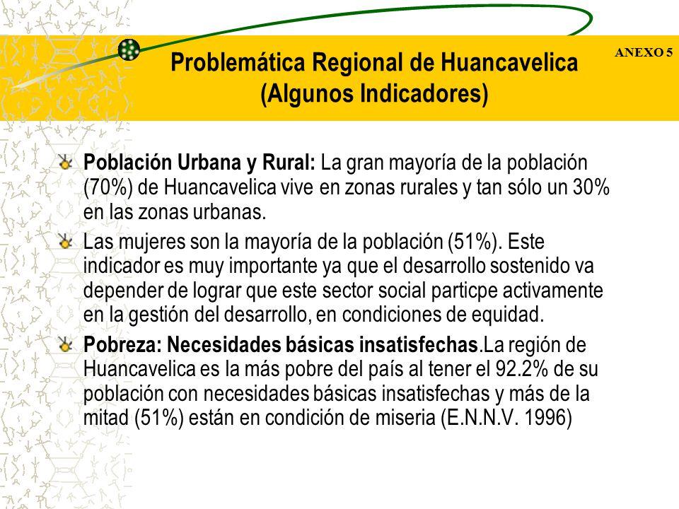 Problemática Regional de Huancavelica (Algunos Indicadores)