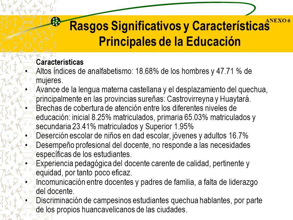 Rasgos Significativos y Características Principales de la Educación