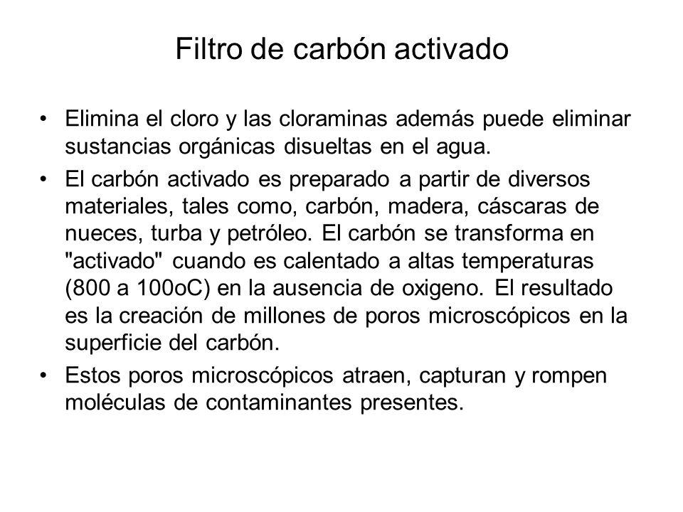 Filtro de carbón activado