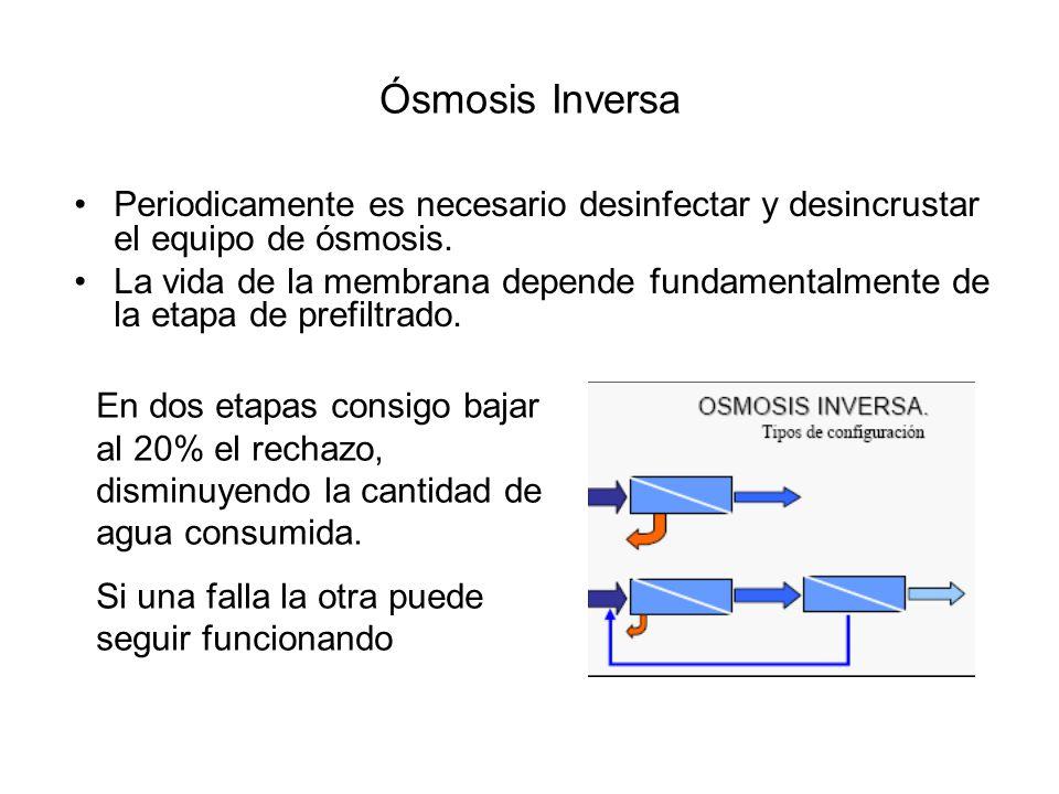 Ósmosis Inversa Periodicamente es necesario desinfectar y desincrustar el equipo de ósmosis.