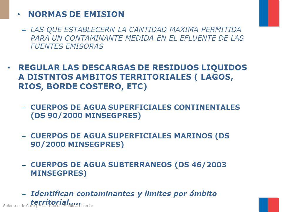 NORMAS DE EMISION LAS QUE ESTABLECERN LA CANTIDAD MAXIMA PERMITIDA PARA UN CONTAMINANTE MEDIDA EN EL EFLUENTE DE LAS FUENTES EMISORAS.