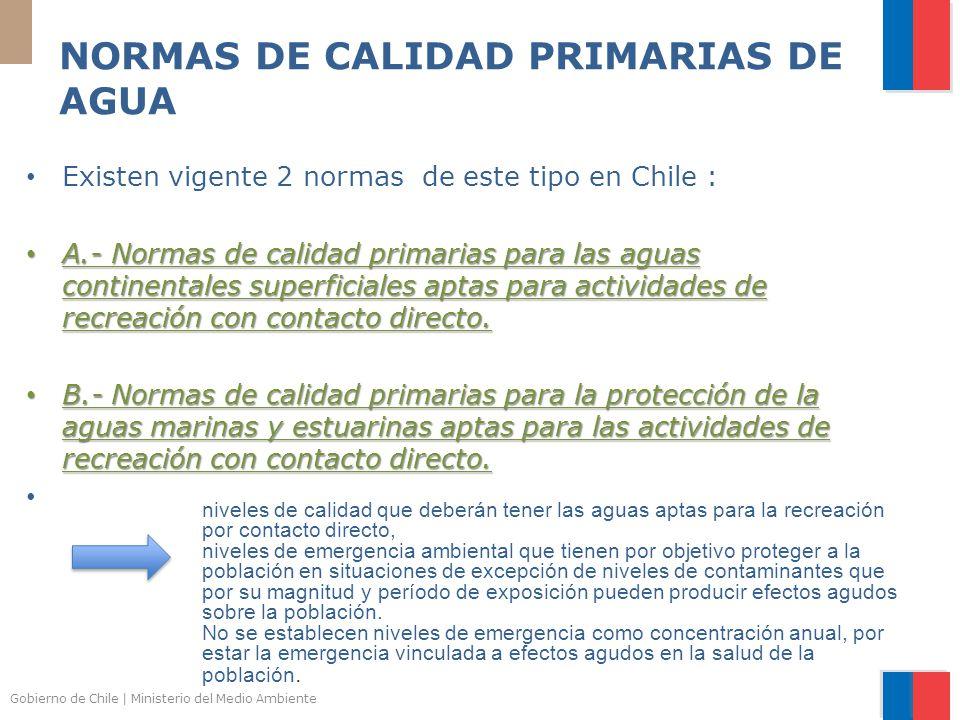 NORMAS DE CALIDAD PRIMARIAS DE AGUA