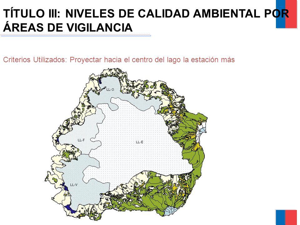 TÍTULO III: NIVELES DE CALIDAD AMBIENTAL POR ÁREAS DE VIGILANCIA