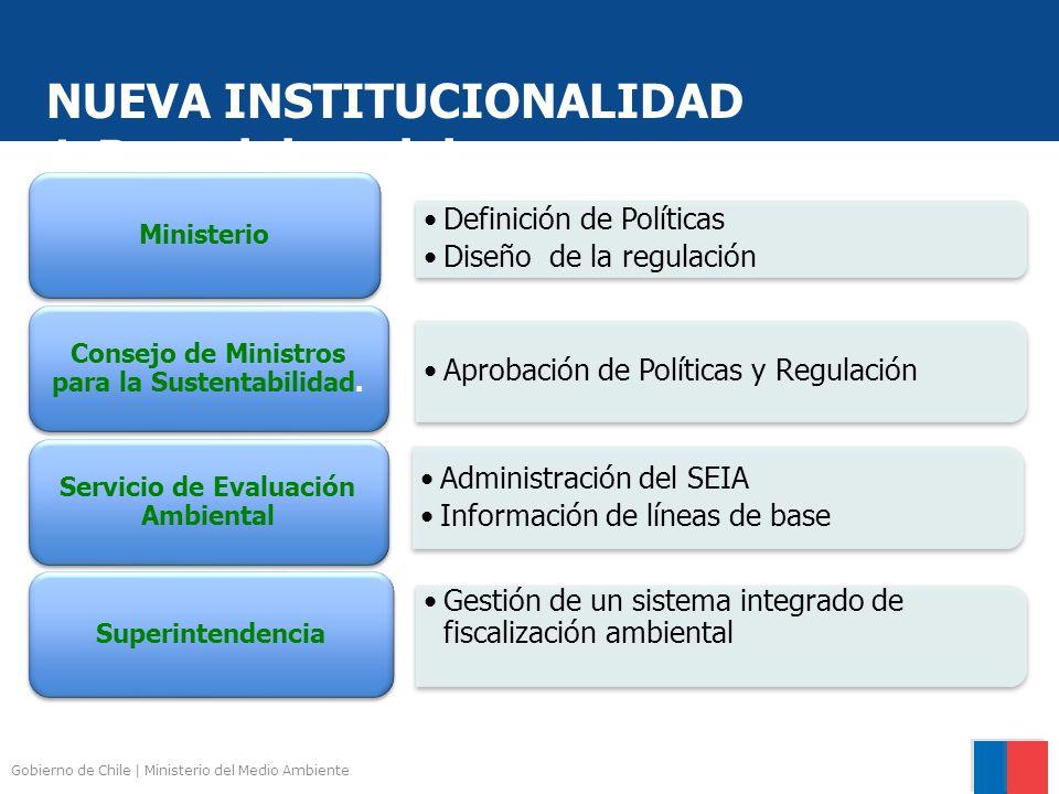 NUEVA INSTITUCIONALIDAD 1-Base del modelo