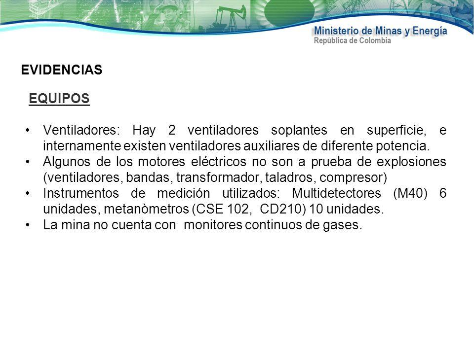 La mina no cuenta con monitores continuos de gases.