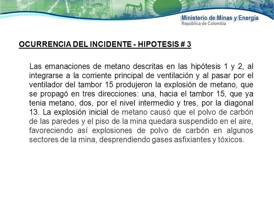 OCURRENCIA DEL INCIDENTE - HIPOTESIS # 3