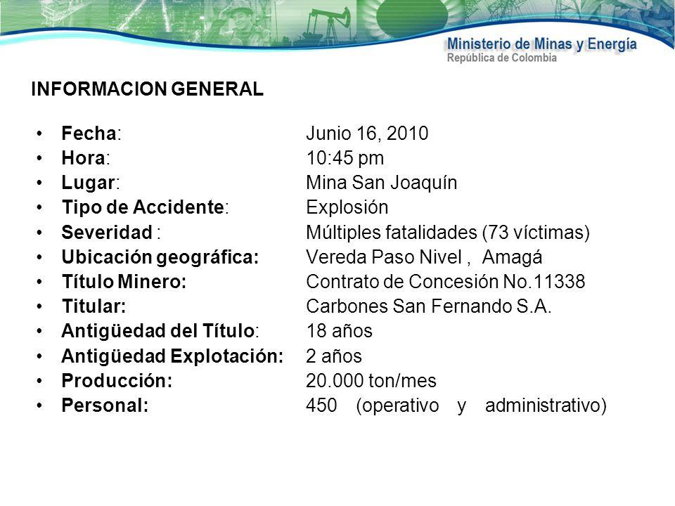 INFORMACION GENERAL Fecha: Junio 16, 2010. Hora: 10:45 pm. Lugar: Mina San Joaquín.