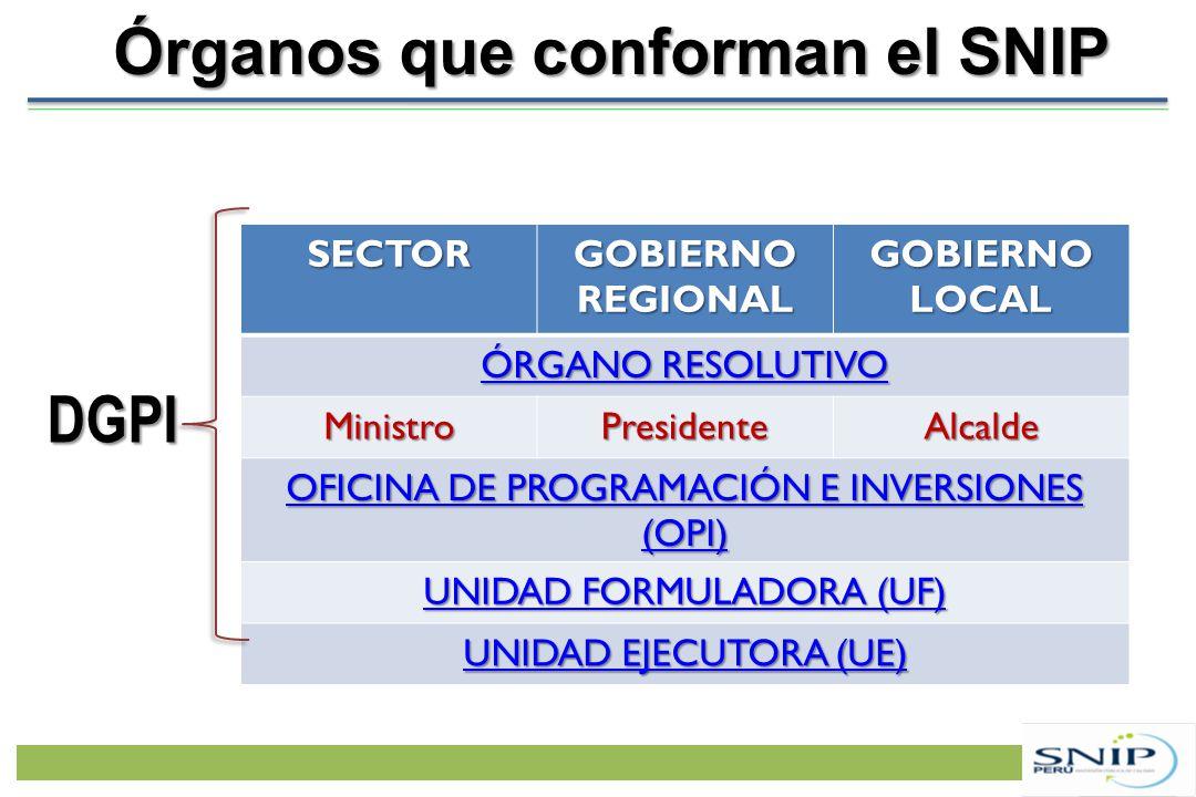 Ministerio de Economía y Finanzas
