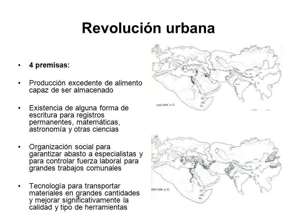 Revolución urbana 4 premisas: