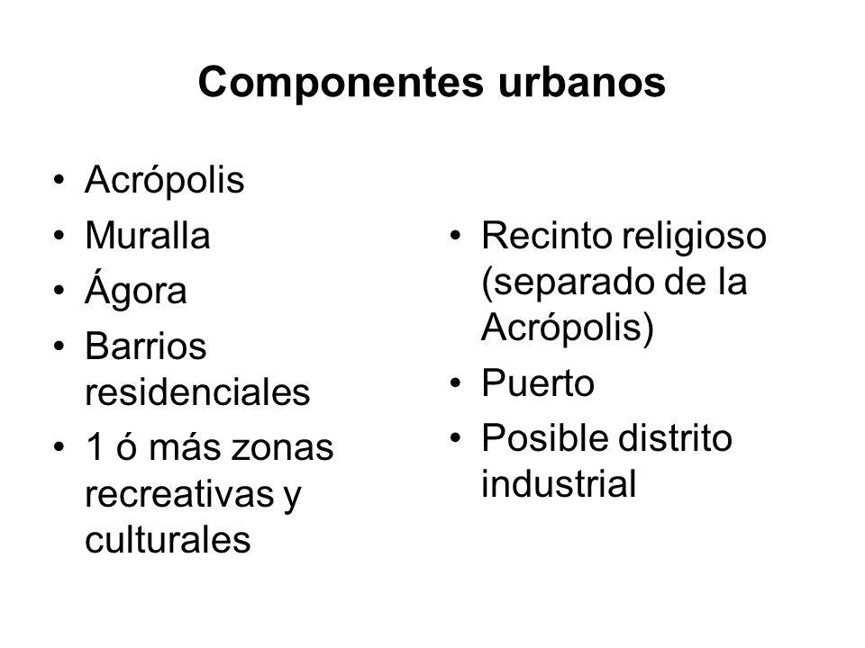 Componentes urbanos Acrópolis Muralla Ágora Barrios residenciales