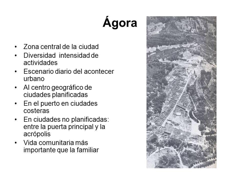Ágora Zona central de la ciudad Diversidad intensidad de actividades