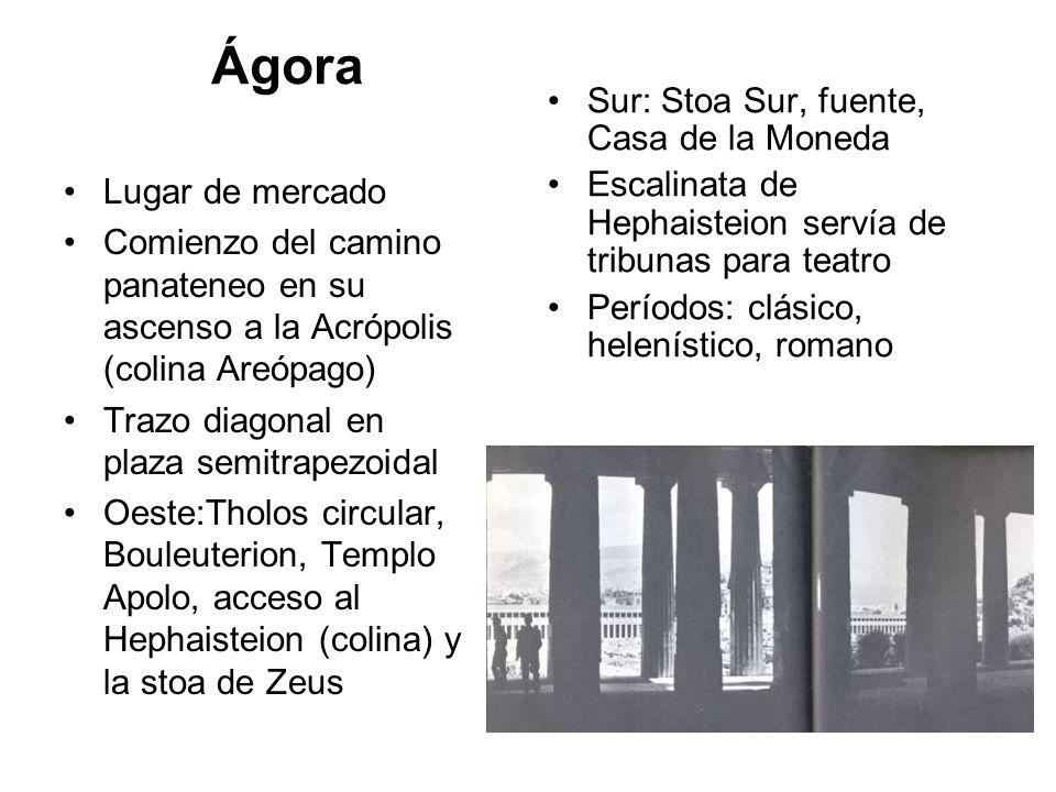 Ágora Sur: Stoa Sur, fuente, Casa de la Moneda