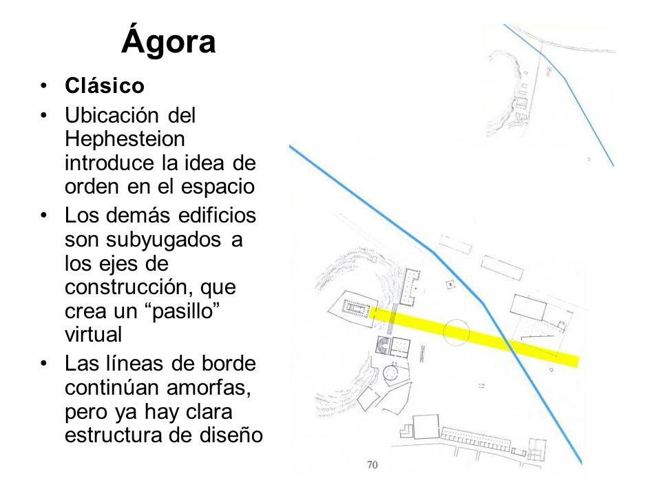 Ágora Clásico. Ubicación del Hephesteion introduce la idea de orden en el espacio.