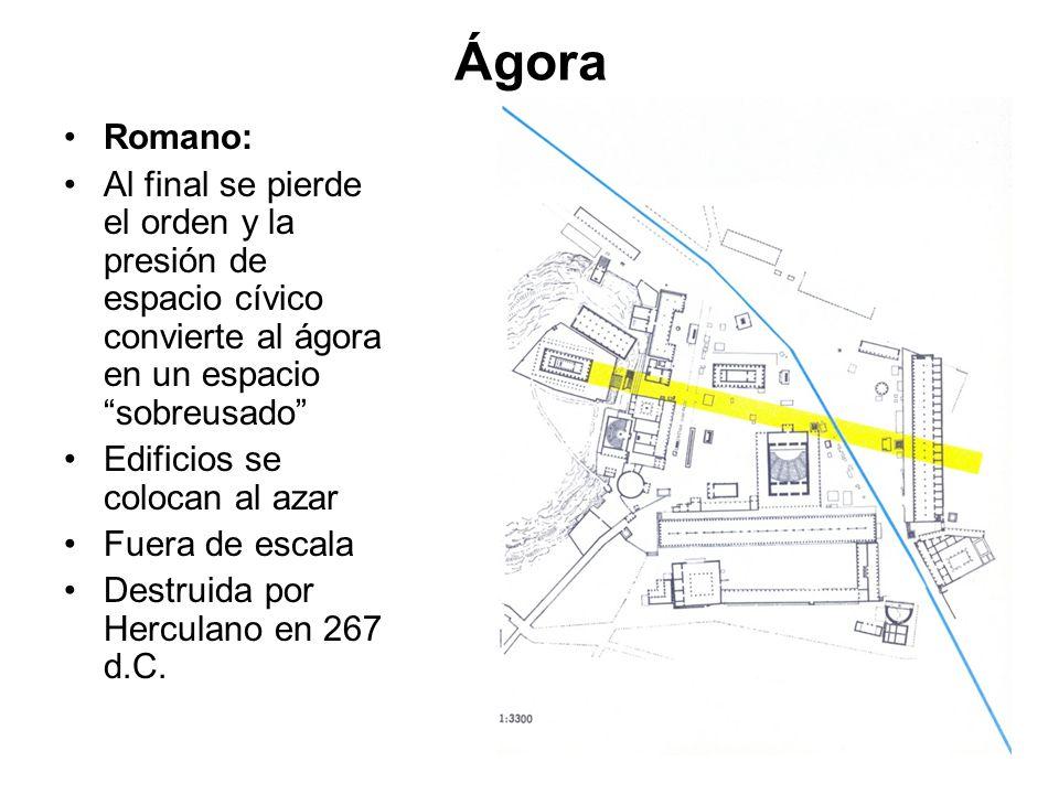 Ágora Romano: Al final se pierde el orden y la presión de espacio cívico convierte al ágora en un espacio sobreusado