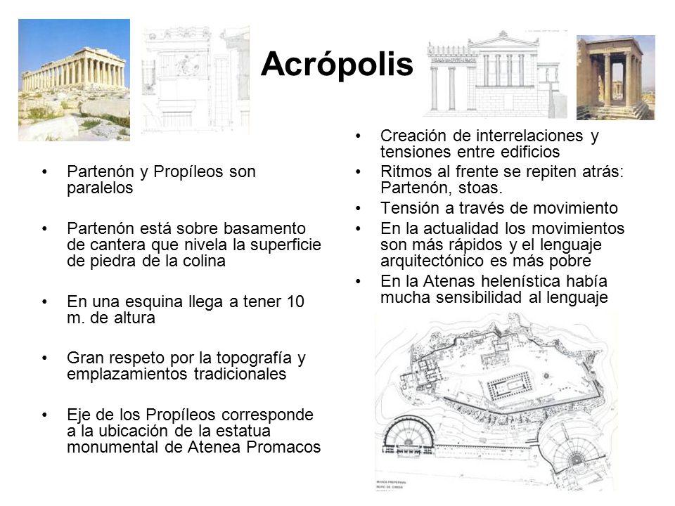 Acrópolis Creación de interrelaciones y tensiones entre edificios