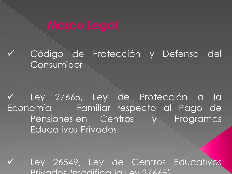 Marco Legal Código de Protección y Defensa del Consumidor