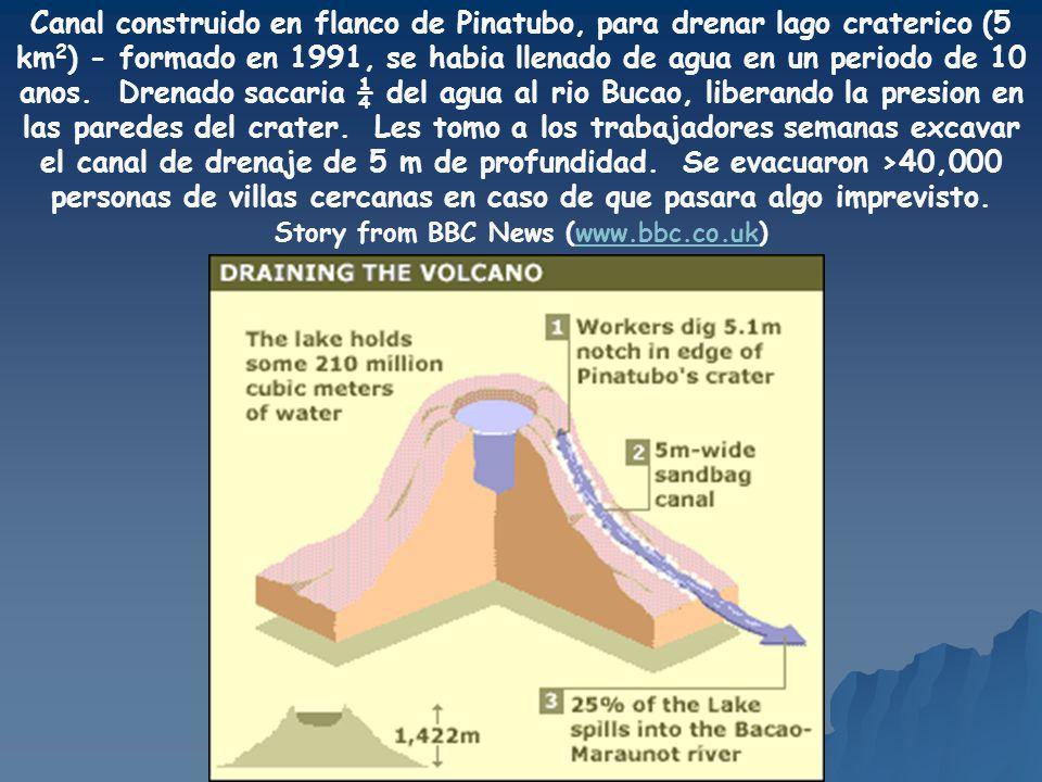 Canal construido en flanco de Pinatubo, para drenar lago craterico (5 km2) - formado en 1991, se habia llenado de agua en un periodo de 10 anos.