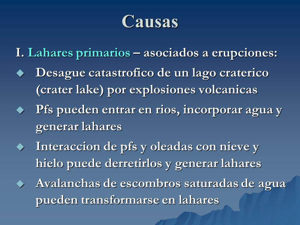 Causas I. Lahares primarios – asociados a erupciones: