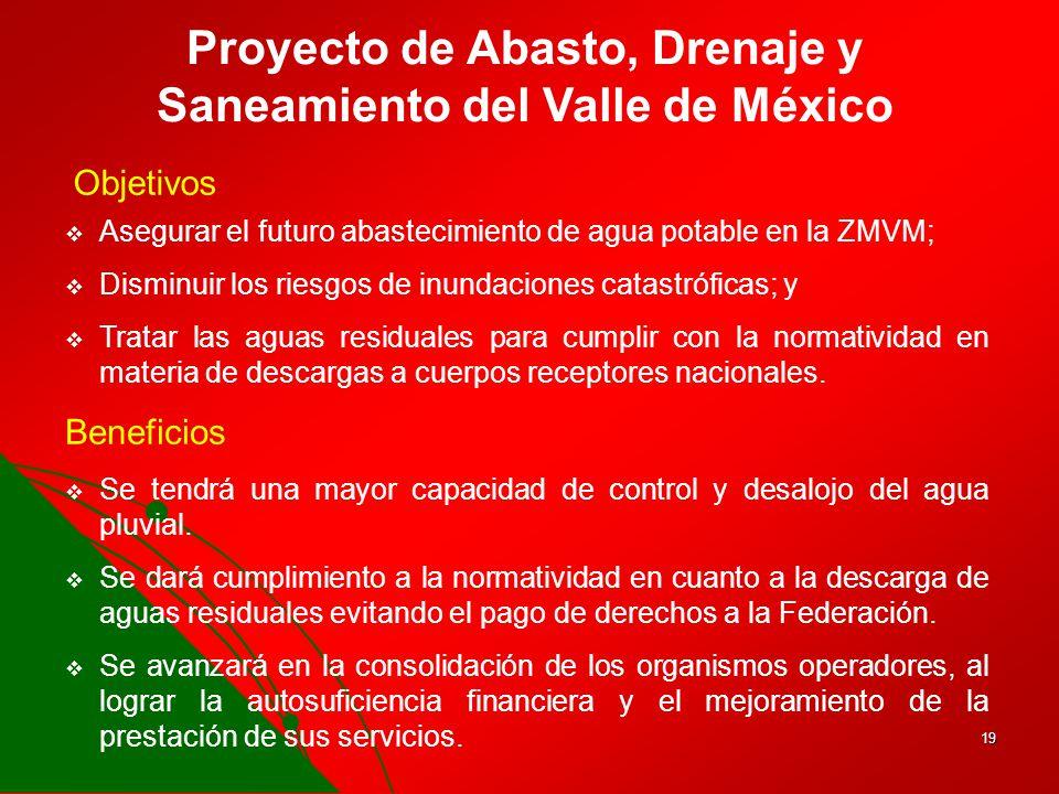 Proyecto de Abasto, Drenaje y Saneamiento del Valle de México