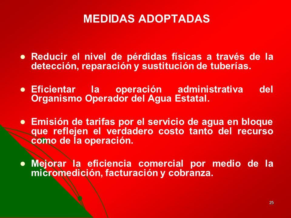 MEDIDAS ADOPTADAS Reducir el nivel de pérdidas físicas a través de la detección, reparación y sustitución de tuberías.
