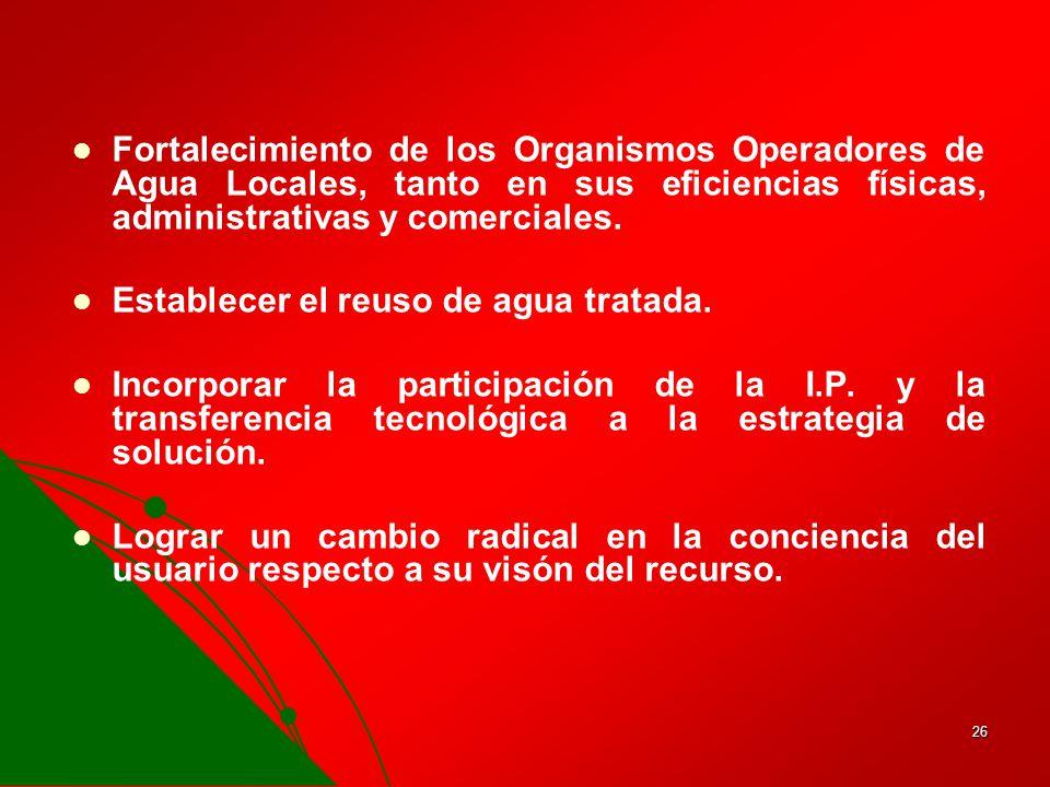 Fortalecimiento de los Organismos Operadores de Agua Locales, tanto en sus eficiencias físicas, administrativas y comerciales.