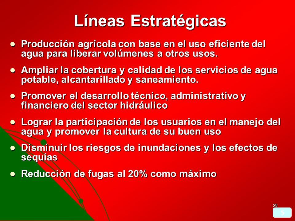 Líneas Estratégicas Producción agrícola con base en el uso eficiente del agua para liberar volúmenes a otros usos.