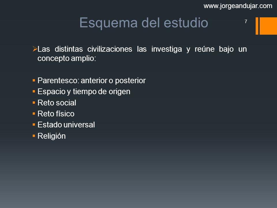www.jorgeandujar.com Esquema del estudio. Las distintas civilizaciones las investiga y reúne bajo un concepto amplio: