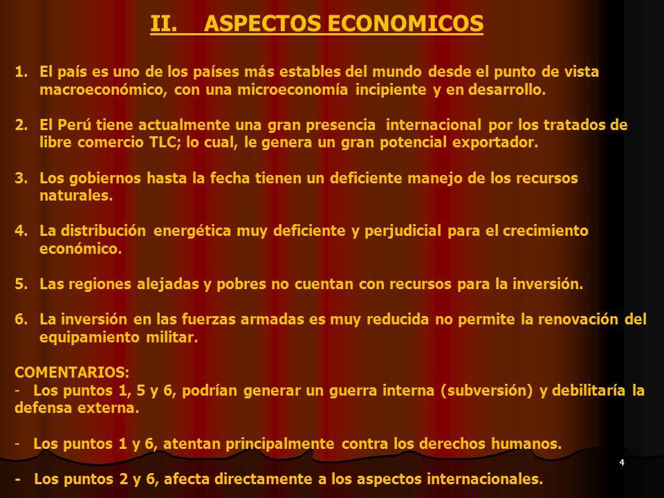 II. ASPECTOS ECONOMICOS