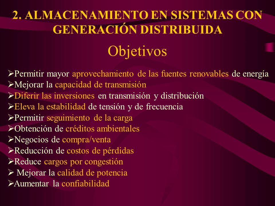 2. ALMACENAMIENTO EN SISTEMAS CON GENERACIÓN DISTRIBUIDA Objetivos