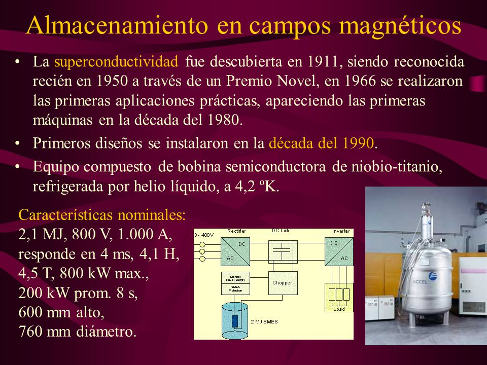 Almacenamiento en campos magnéticos