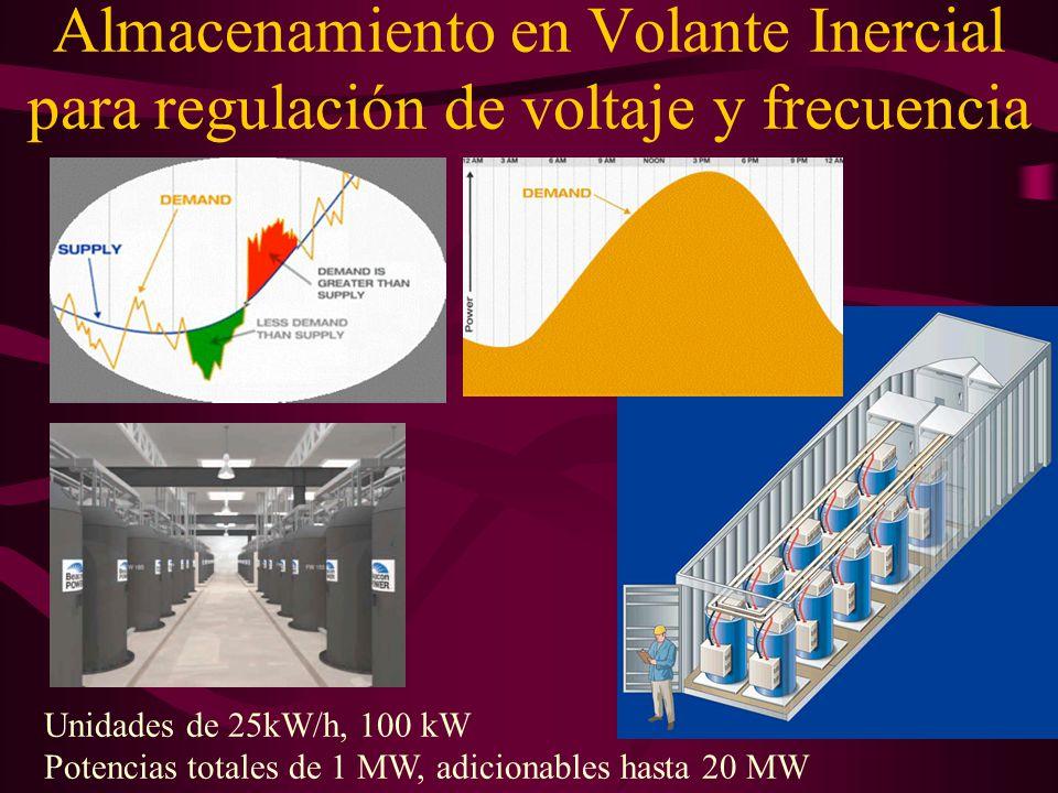 Almacenamiento en Volante Inercial para regulación de voltaje y frecuencia