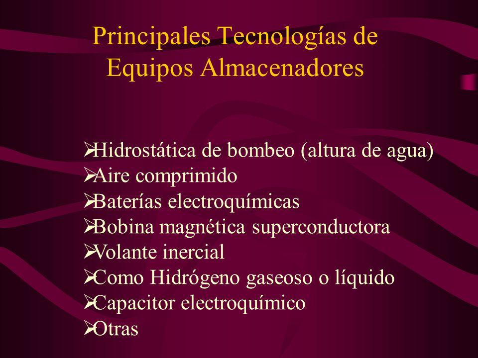Principales Tecnologías de Equipos Almacenadores