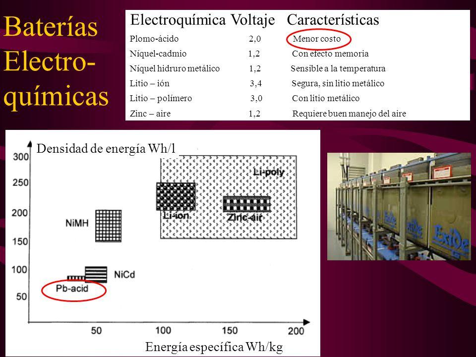 Baterías Electro- químicas