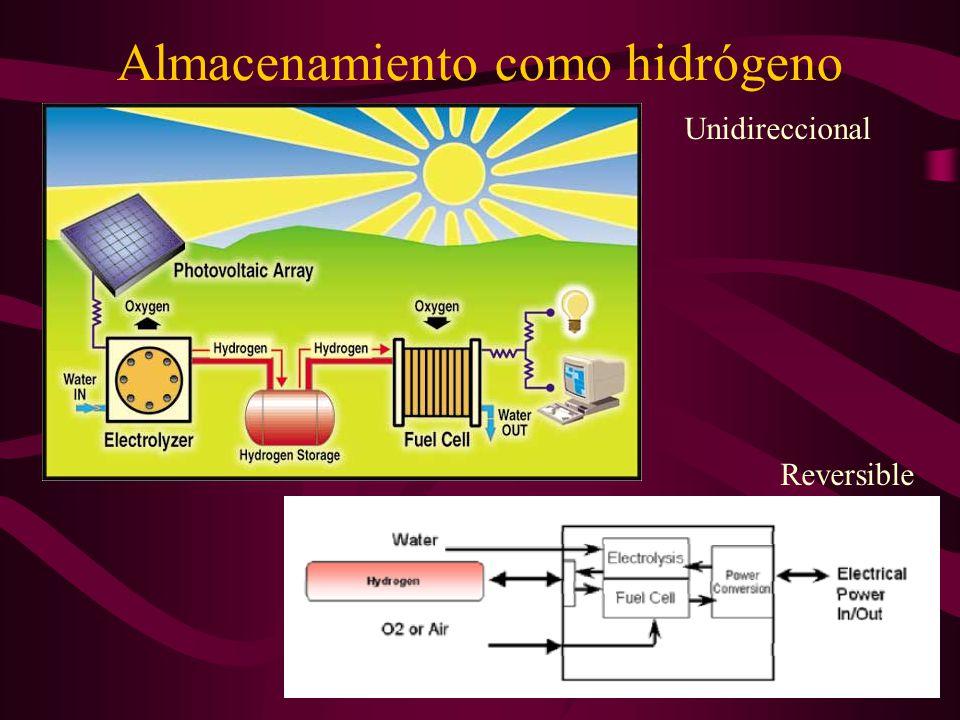 Almacenamiento como hidrógeno