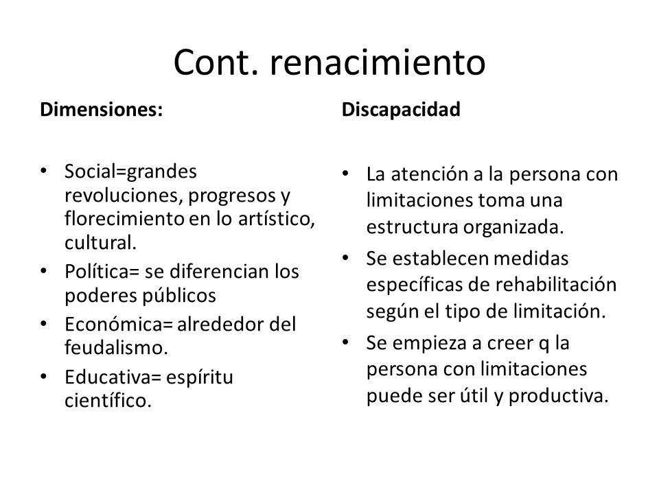 Cont. renacimiento Dimensiones: Discapacidad