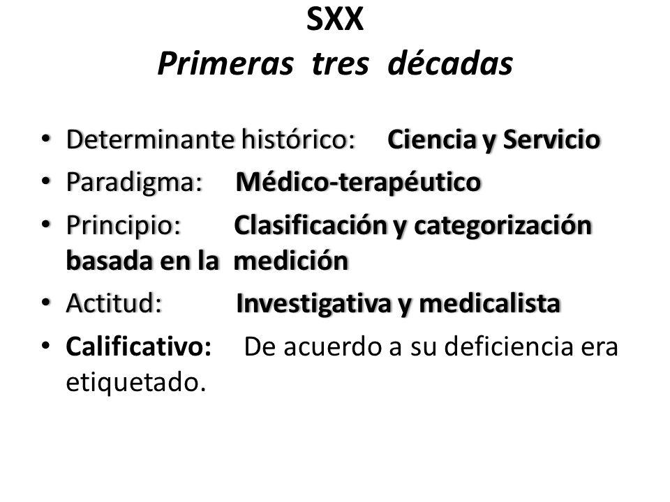 SXX Primeras tres décadas