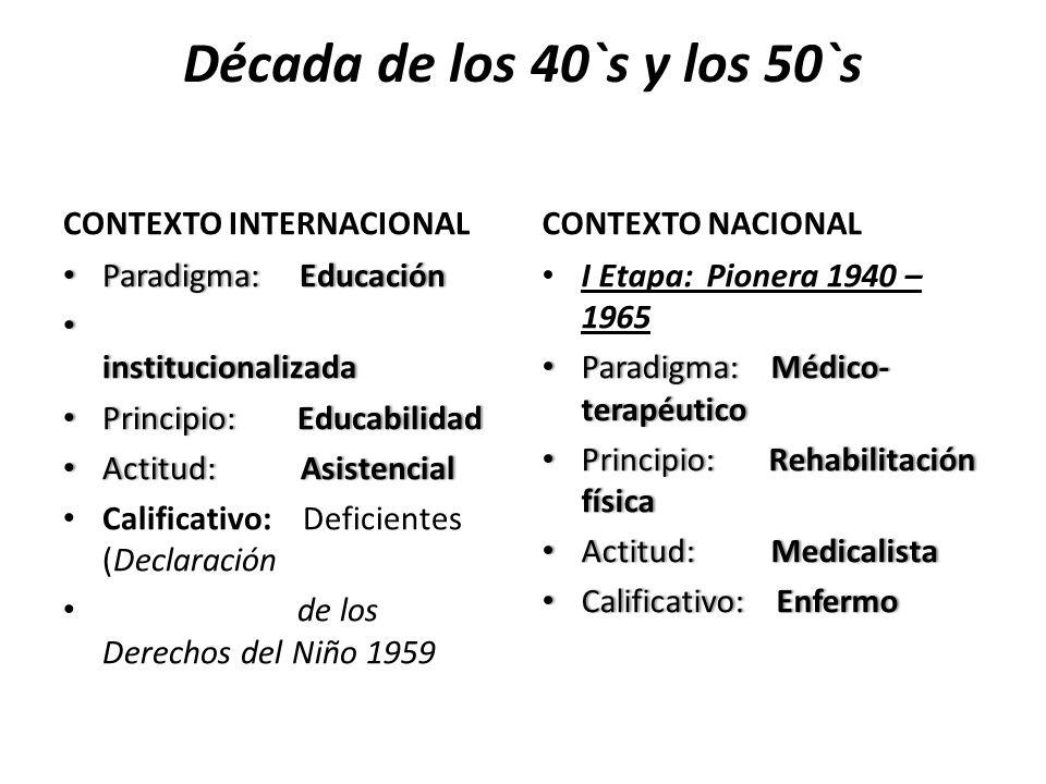 Década de los 40`s y los 50`s CONTEXTO INTERNACIONAL CONTEXTO NACIONAL