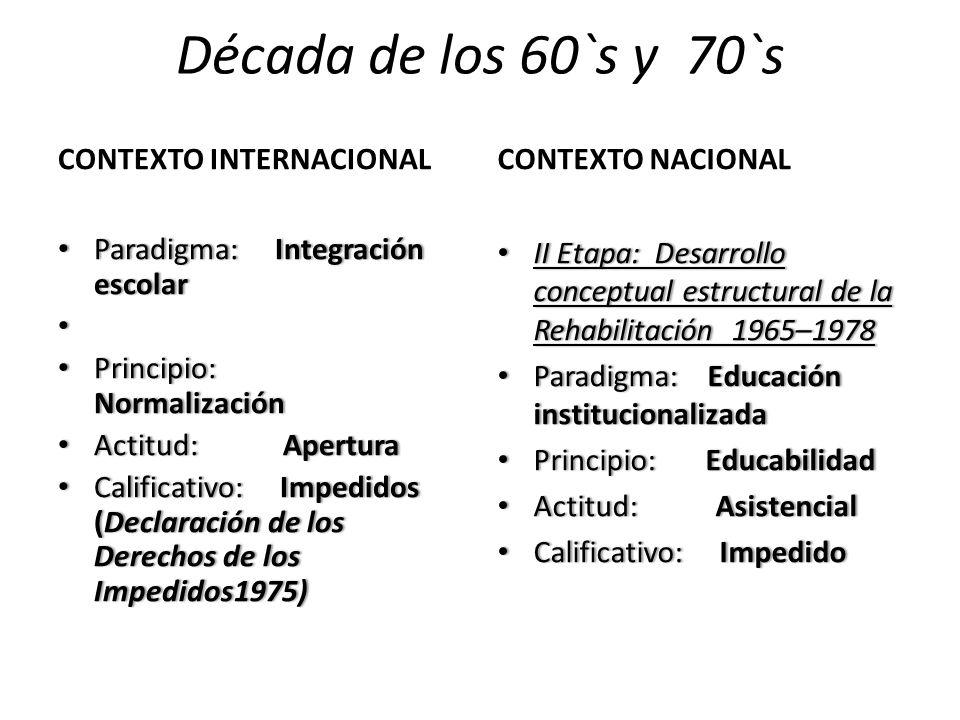 Década de los 60`s y 70`s CONTEXTO INTERNACIONAL CONTEXTO NACIONAL