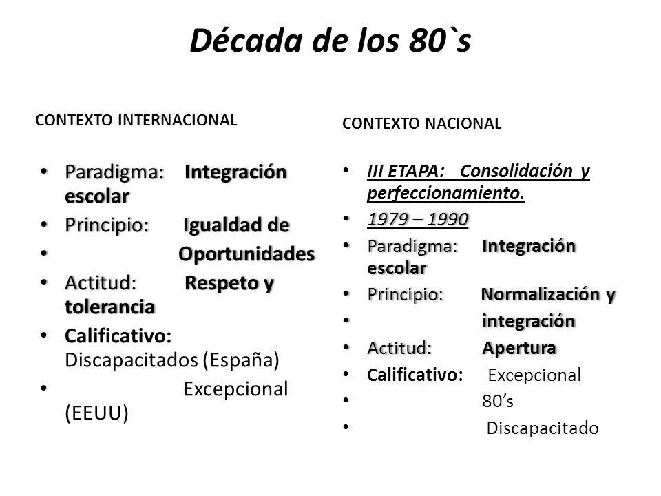 Década de los 80`s Paradigma: Integración escolar