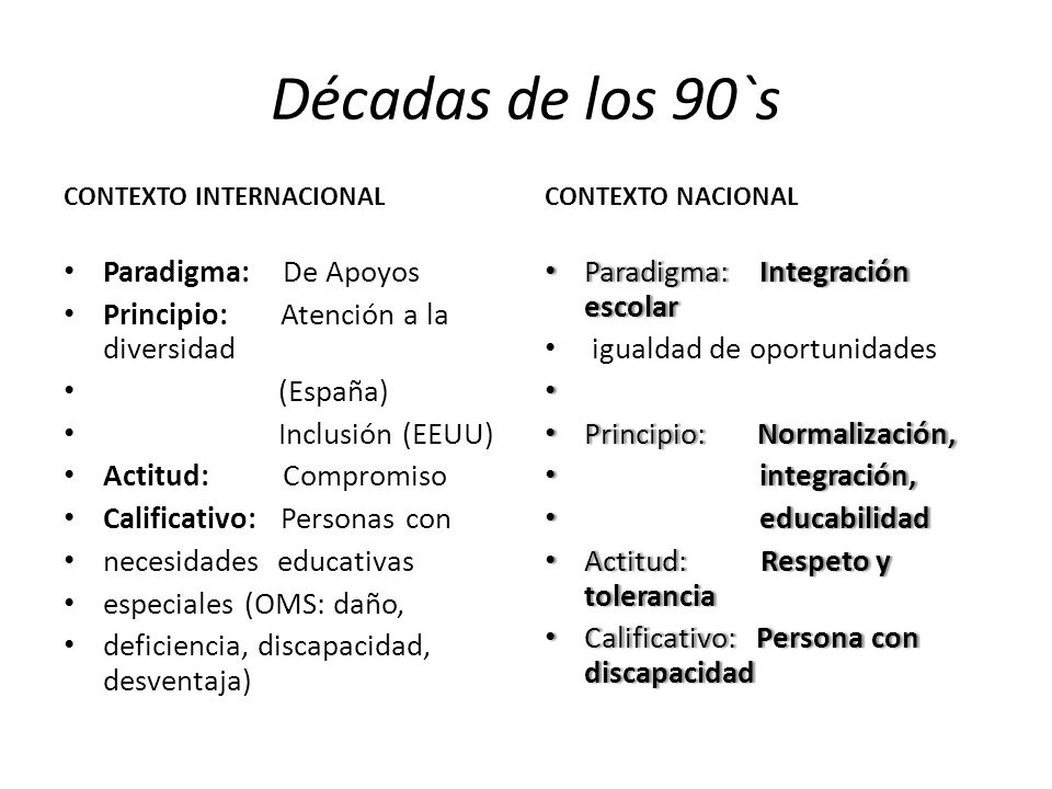 Décadas de los 90`s Paradigma: De Apoyos