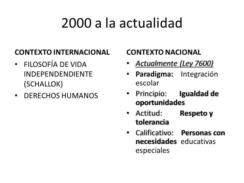 2000 a la actualidad CONTEXTO INTERNACIONAL CONTEXTO NACIONAL