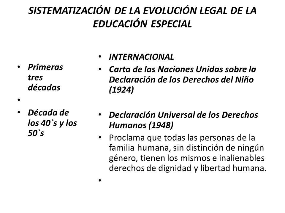 SISTEMATIZACIÓN DE LA EVOLUCIÓN LEGAL DE LA EDUCACIÓN ESPECIAL