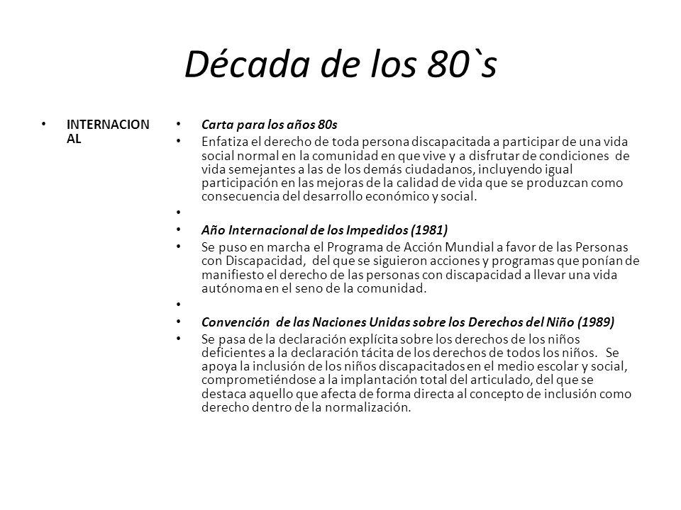 Década de los 80`s INTERNACIONAL Carta para los años 80s