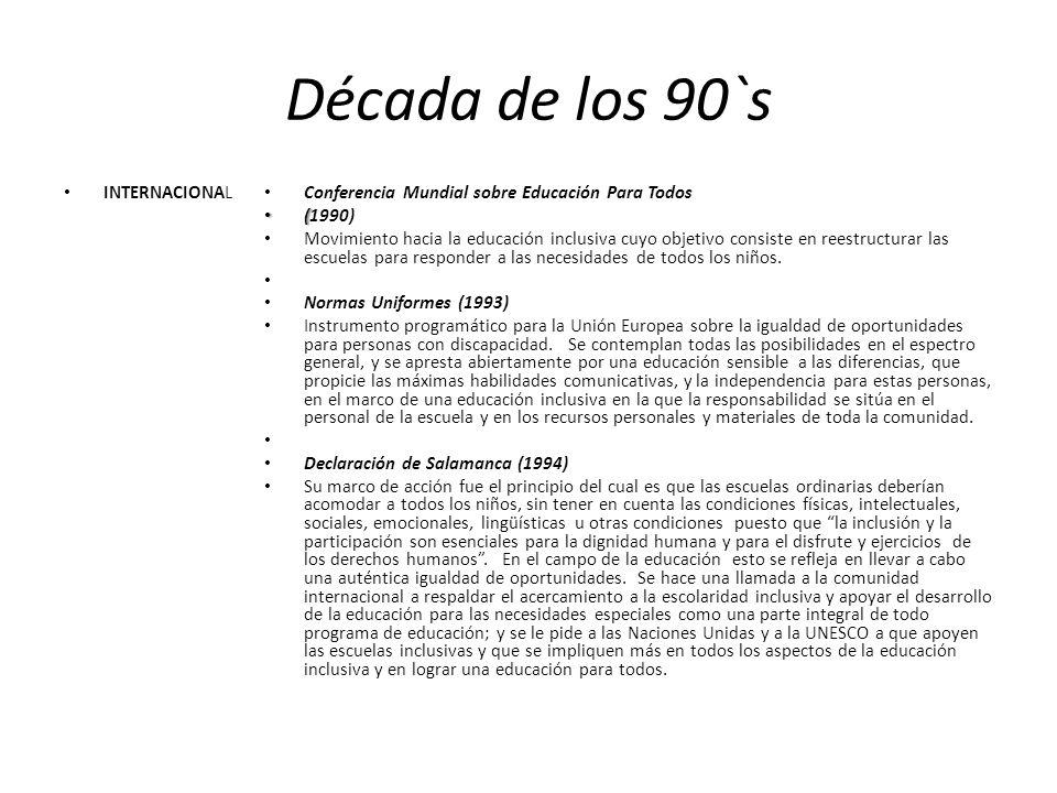 Década de los 90`s INTERNACIONAL