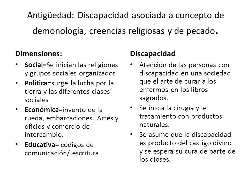 Antigüedad: Discapacidad asociada a concepto de demonología, creencias religiosas y de pecado.