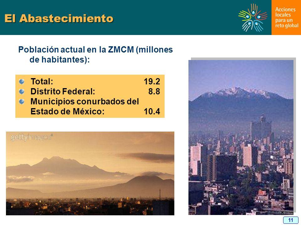 El Abastecimiento Población actual en la ZMCM (millones de habitantes): Total: 19.2. Distrito Federal: 8.8.